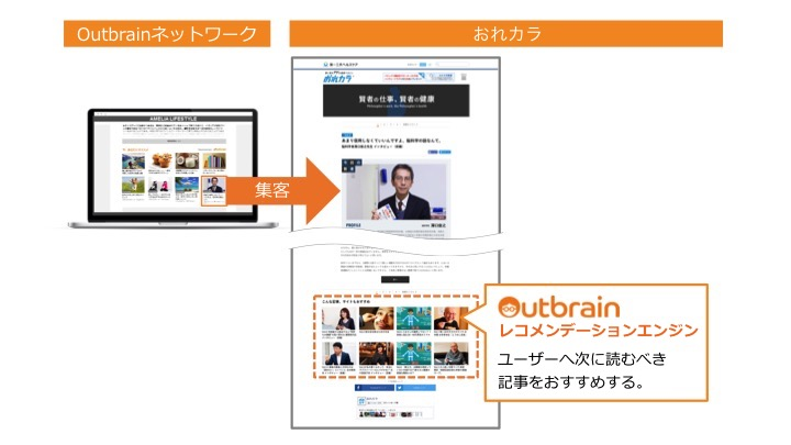 outbrain-flow