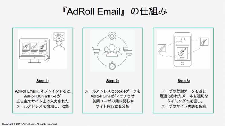 adroll_email